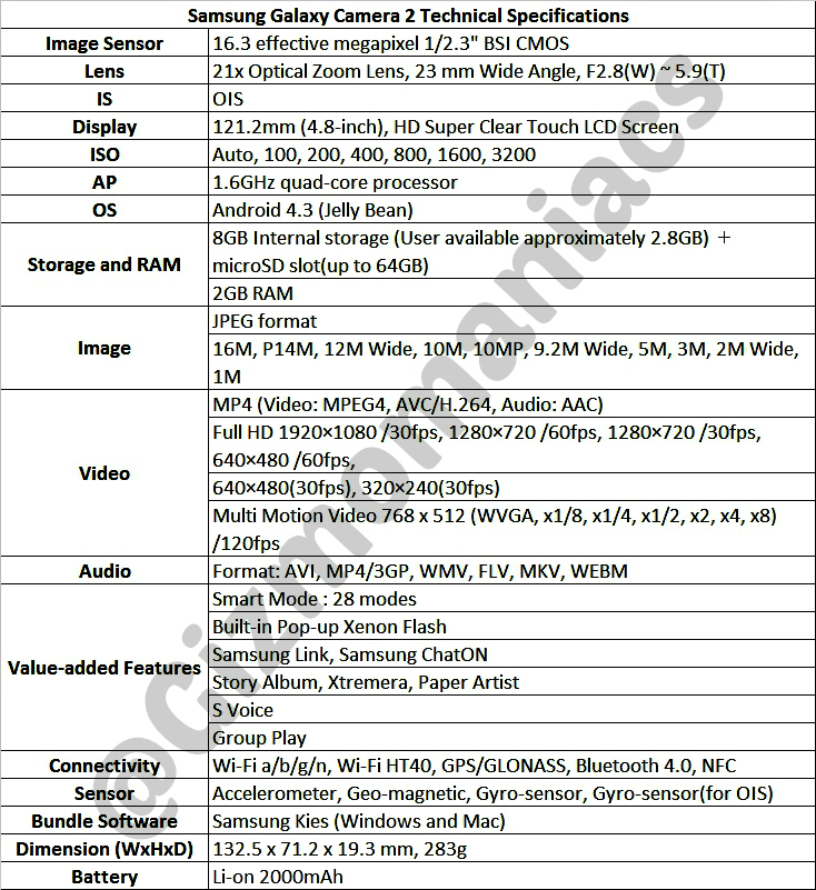 Samsung Galaxy Camera 2 Specs
