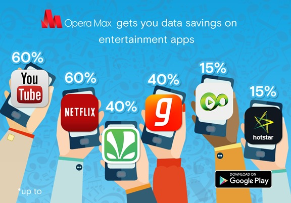 Opera Max: Only Data saving app for smartphone