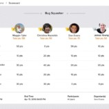 Zoho brings Mobile App Creator, Mobile Notebook, Streamlined Word Processor and Game Feature
