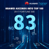 Huawei clinches to 83rd rank in Fortune's 2017 list