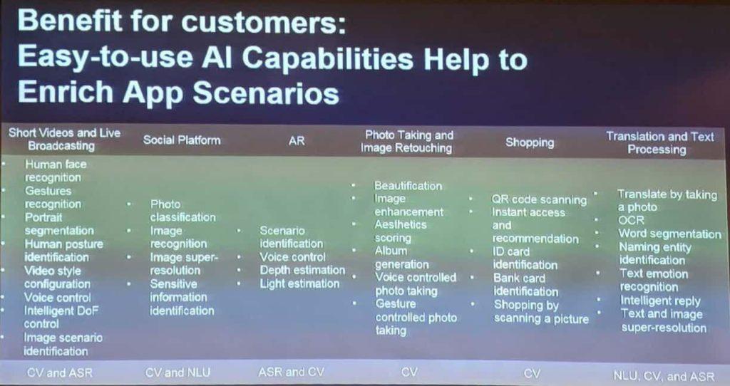 AI capabilities